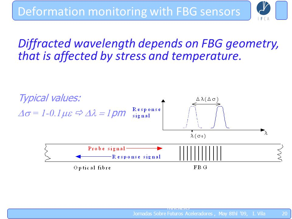 Deformation monitoring with FBG sensors 20 Jornadas Sobre Futuros Aceleradores, May 8thl 09, I.