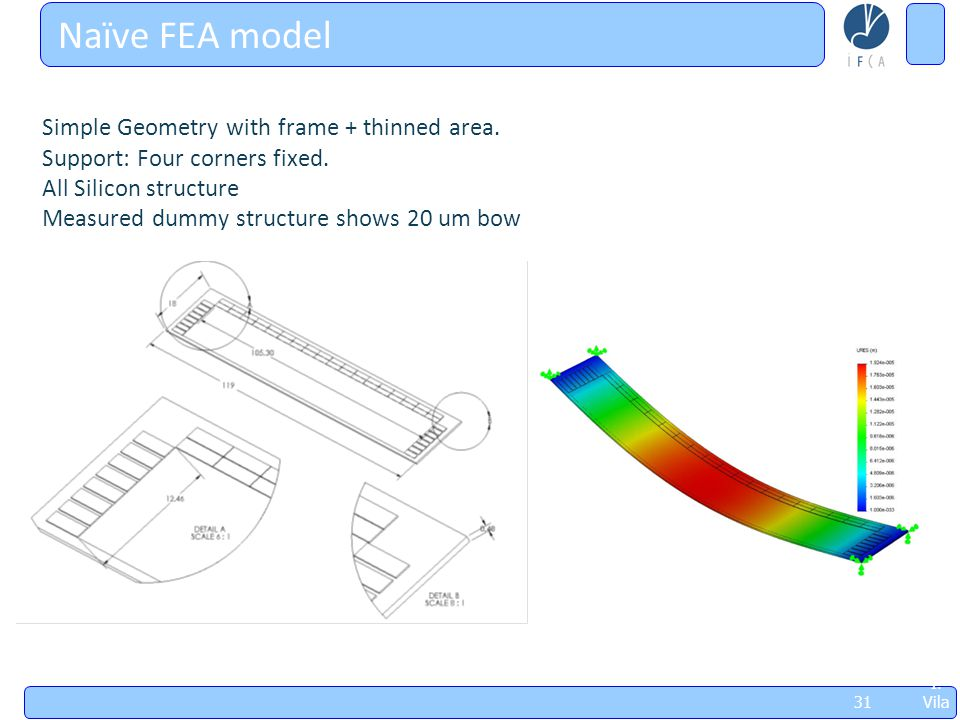 31 Naïve FEA model Simple Geometry with frame + thinned area.