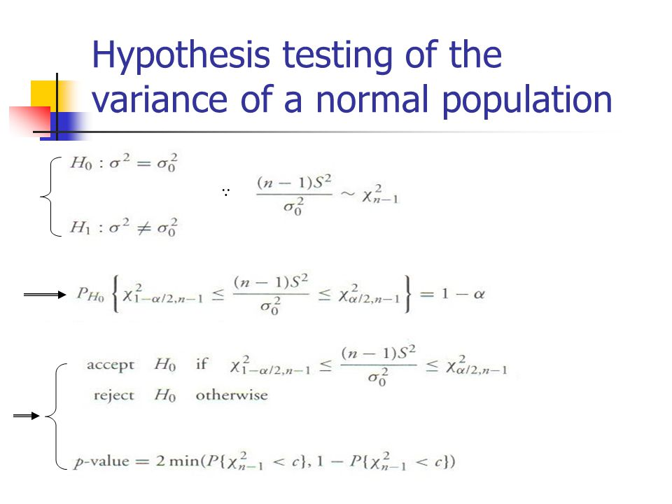 Hypothesis testing of the variance of a normal population ∵