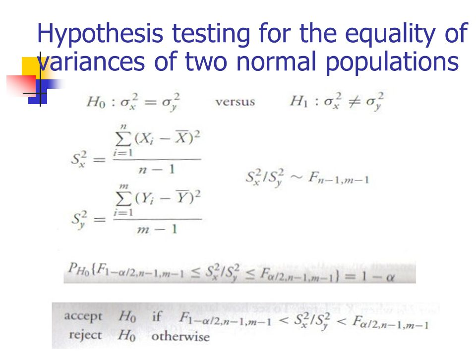 Hypothesis testing for the equality of variances of two normal populations