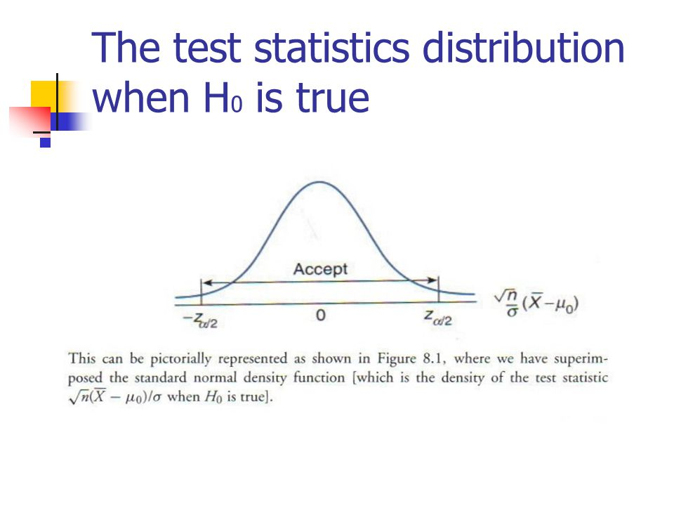 The test statistics distribution when H 0 is true