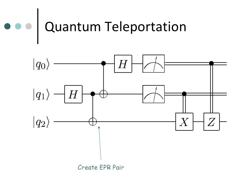 Quantum Teleportation Create EPR Pair