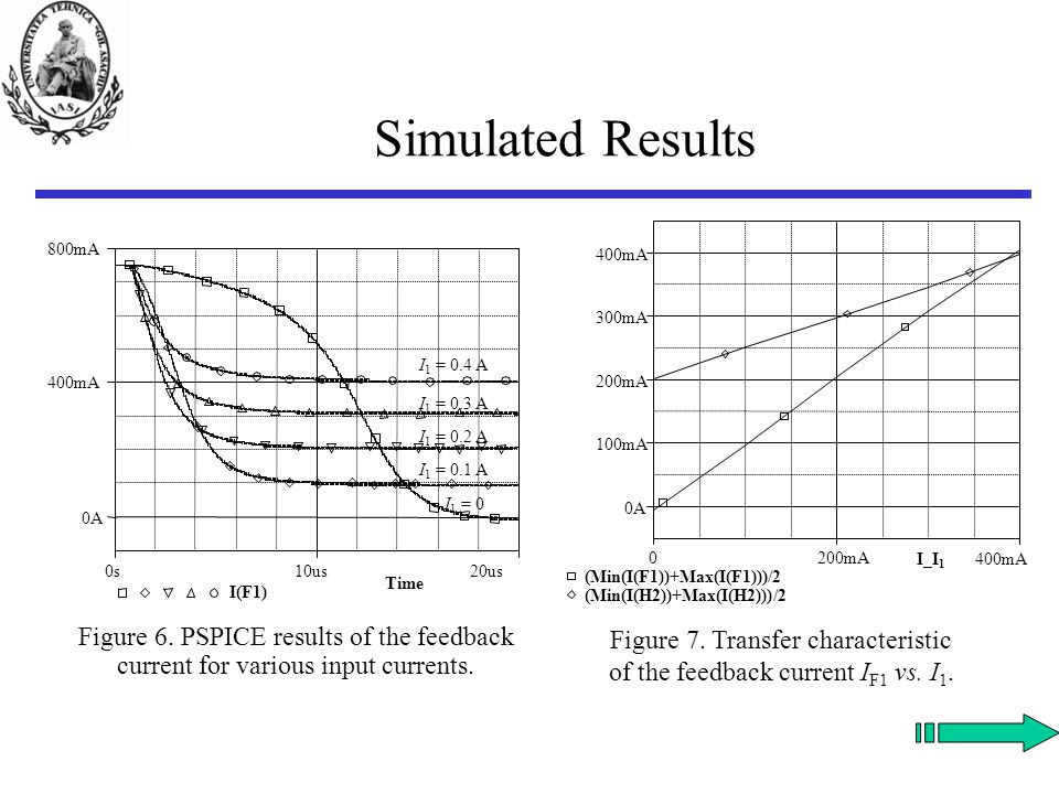 design requirements for sensors based on amorphous wires resulting rh slideplayer com