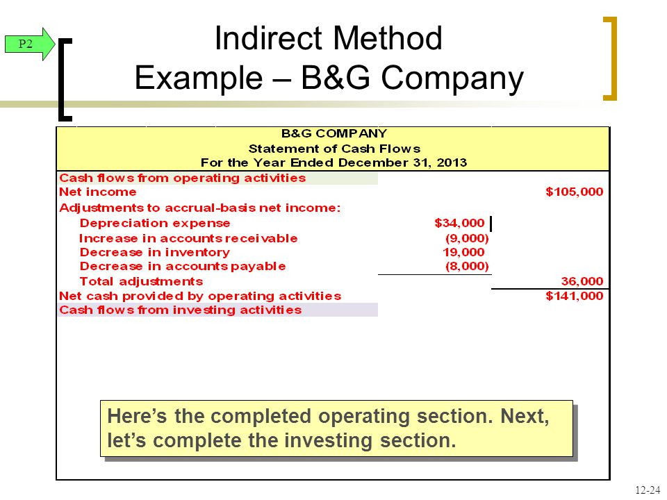 12-24 Indirect Method Example – B&G Company Here's the completed operating section.