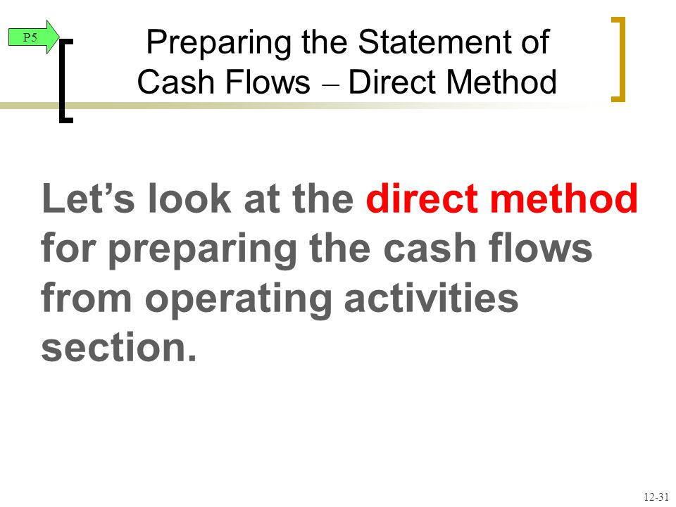Let's look at the direct method for preparing the cash flows from operating activities section.