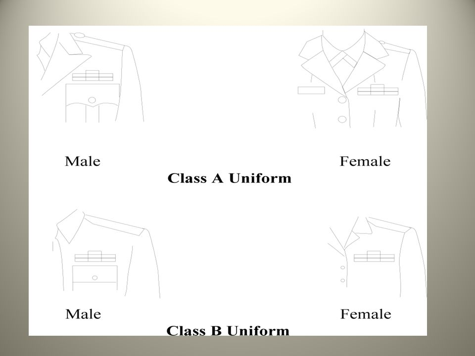 Proper Wear JROTC Uniform and Personal Appearance - ppt