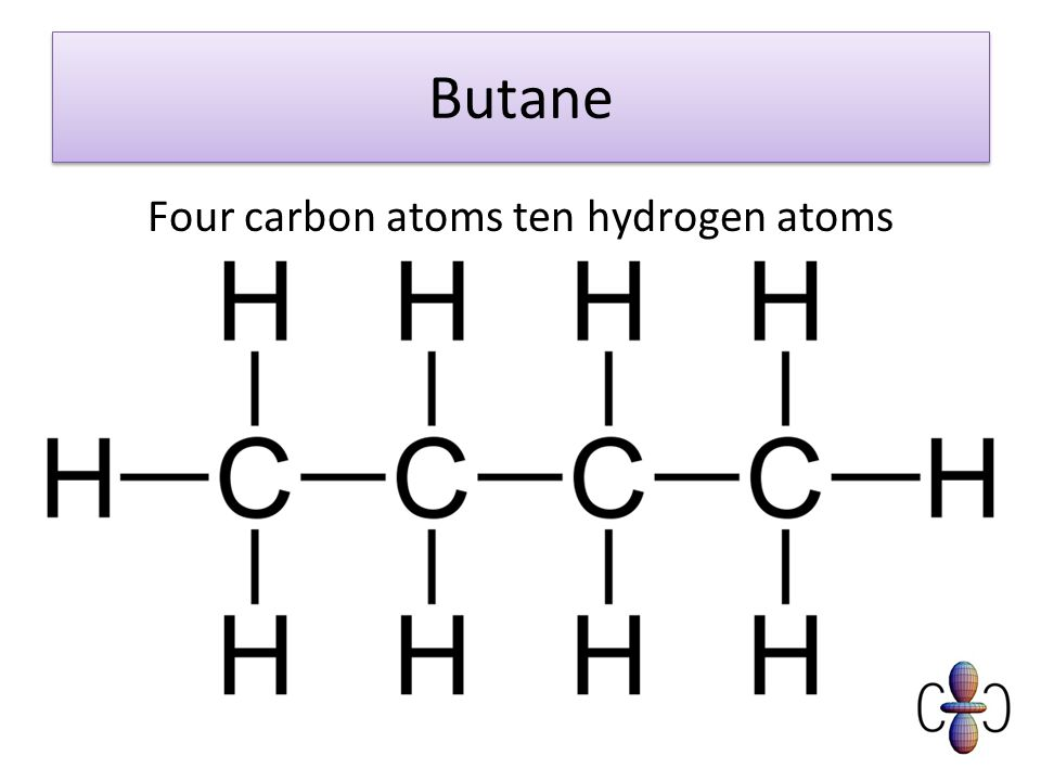 Butane Four carbon atoms ten hydrogen atoms