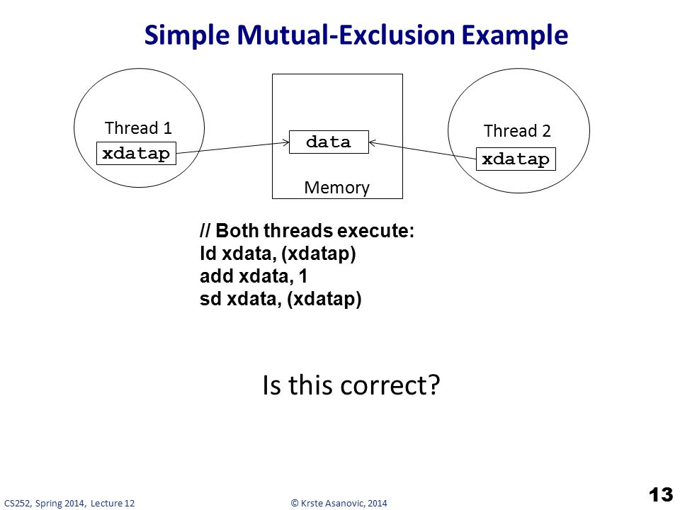© Krste Asanovic, 2014CS252, Spring 2014, Lecture 12 Memory Simple Mutual-Exclusion Example 13 // Both threads execute: ld xdata, (xdatap) add xdata, 1 sd xdata, (xdatap) data Thread 1 Thread 2 Is this correct.