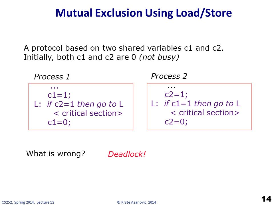 © Krste Asanovic, 2014CS252, Spring 2014, Lecture 12 Mutual Exclusion Using Load/Store 14 A protocol based on two shared variables c1 and c2.