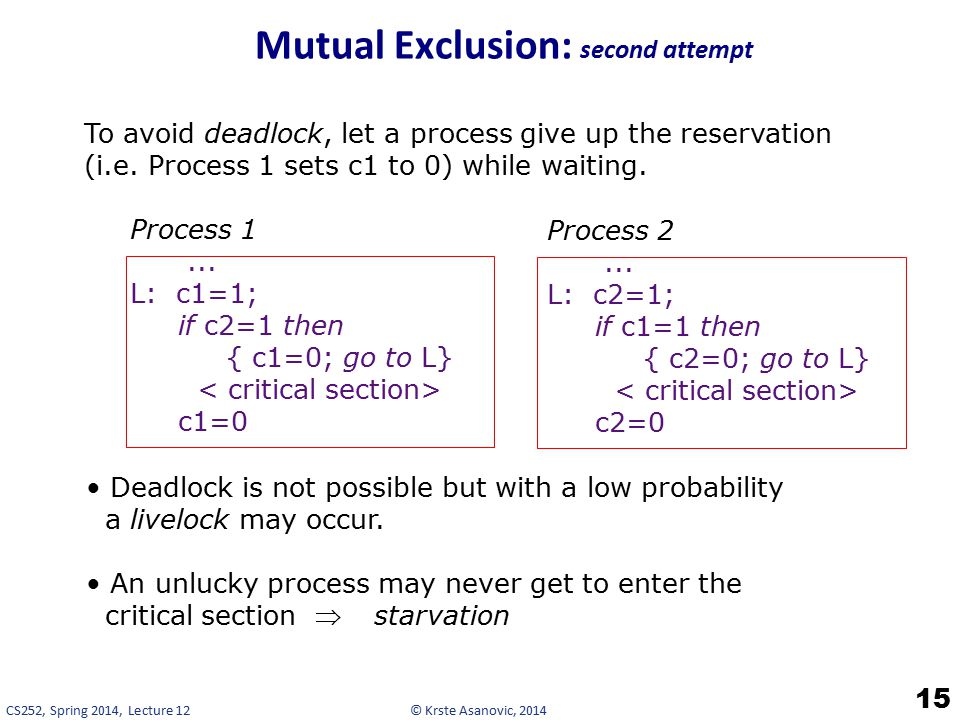 © Krste Asanovic, 2014CS252, Spring 2014, Lecture 12 Mutual Exclusion: second attempt 15 To avoid deadlock, let a process give up the reservation (i.e.