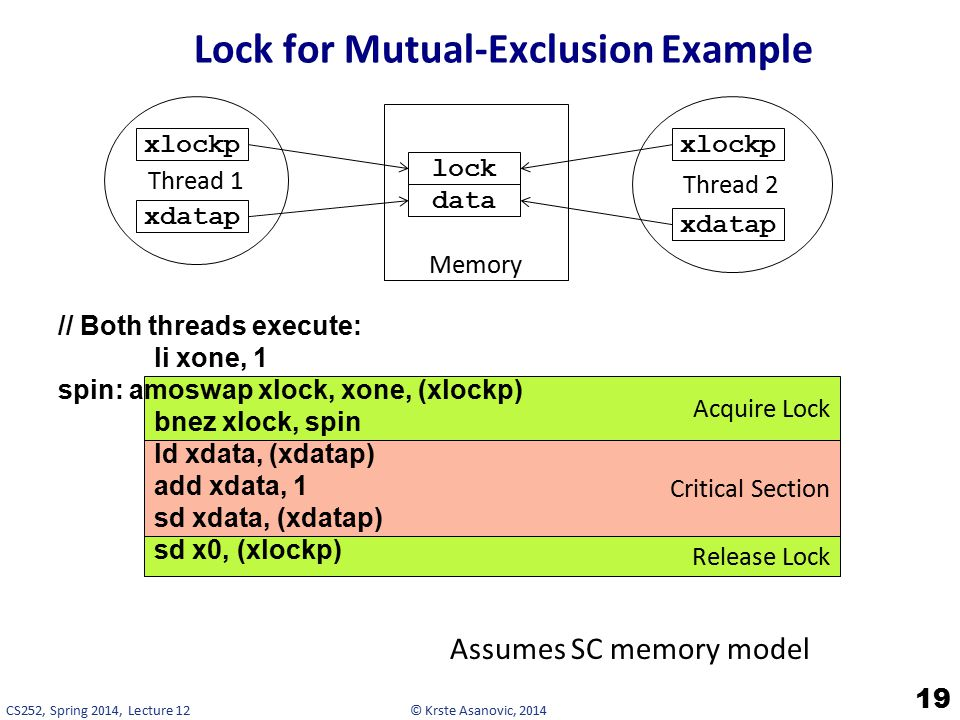 © Krste Asanovic, 2014CS252, Spring 2014, Lecture 12 Release Lock Acquire Lock Critical Section Memory Lock for Mutual-Exclusion Example 19 // Both threads execute: li xone, 1 spin: amoswap xlock, xone, (xlockp) bnez xlock, spin ld xdata, (xdatap) add xdata, 1 sd xdata, (xdatap) sd x0, (xlockp) data Thread 1 Thread 2 xdatap lock xlockp Assumes SC memory model