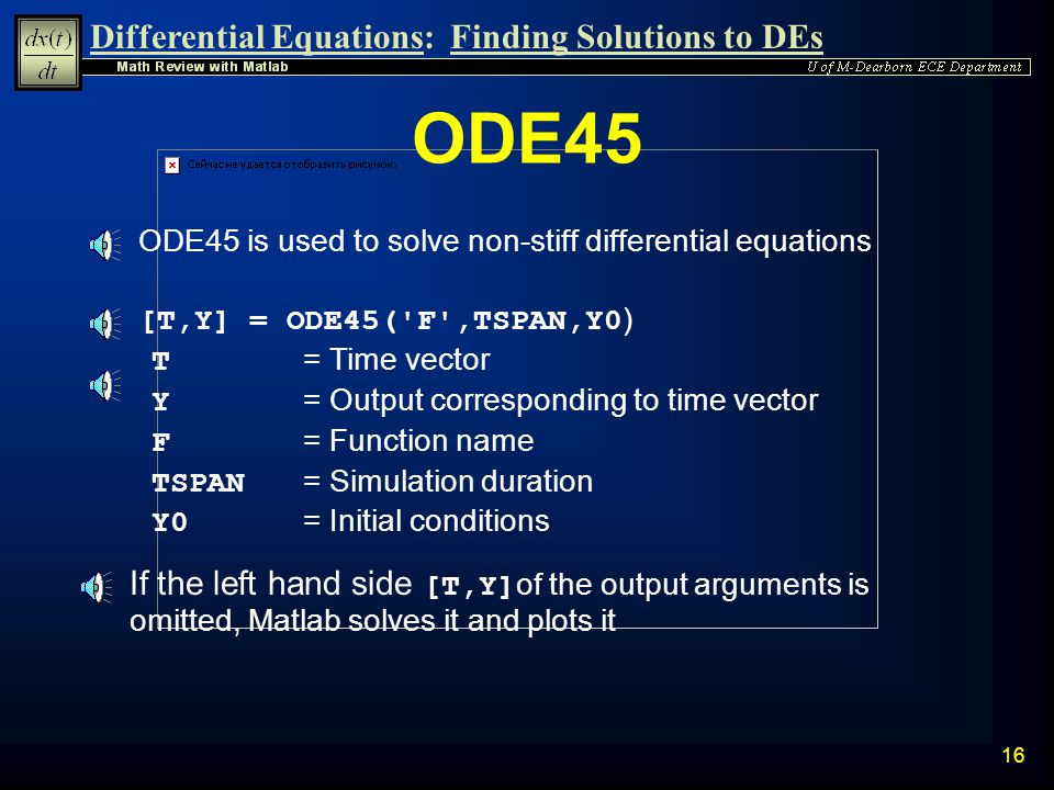 Differential Equations Math Review with Matlab: Finding