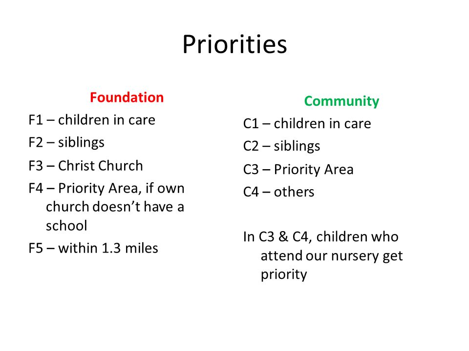Priorities Foundation F1 – children in care F2 – siblings F3 – Christ Church F4 – Priority Area, if own church doesn't have a school F5 – within 1.3 miles Community C1 – children in care C2 – siblings C3 – Priority Area C4 – others In C3 & C4, children who attend our nursery get priority