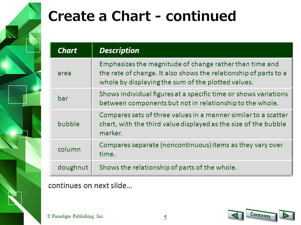 © Paradigm Publishing, Inc. 5 Create a Chart - continued continues on next slide…