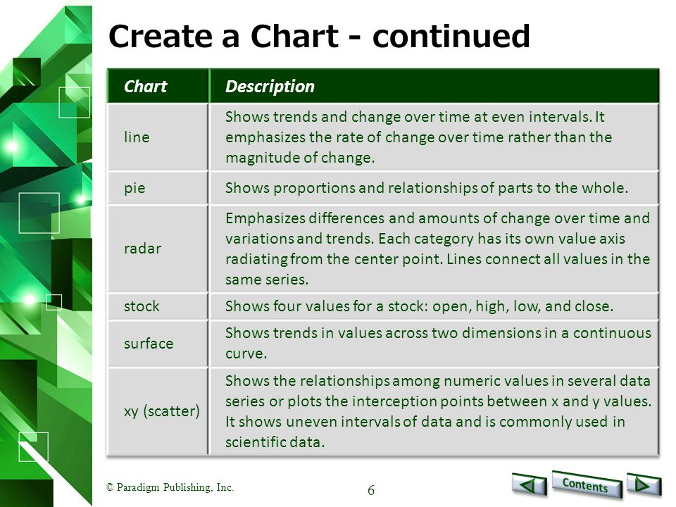 © Paradigm Publishing, Inc. 6 Create a Chart - continued