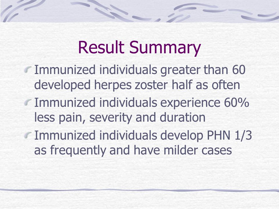 Result Summary Immunized individuals greater than 60 developed herpes zoster half as often Immunized individuals experience 60% less pain, severity and duration Immunized individuals develop PHN 1/3 as frequently and have milder cases