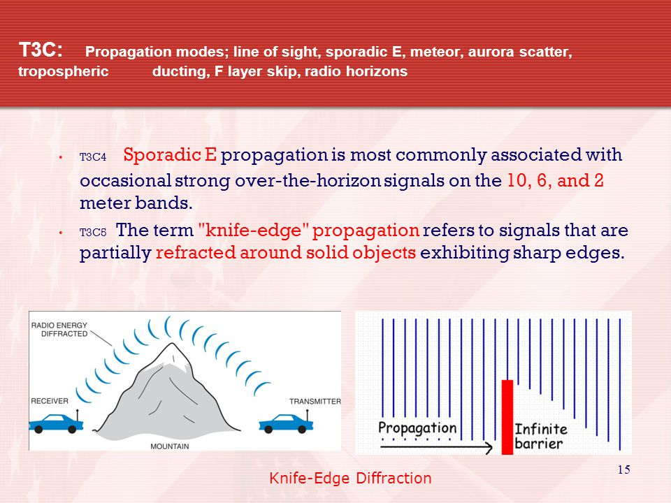 15 T3C: Propagation modes; line of sight, sporadic E, meteor, aurora scatter, tropospheric ducting, F layer skip, radio horizons T3C4 Sporadic E propagation is most commonly associated with occasional strong over-the-horizon signals on the 10, 6, and 2 meter bands.
