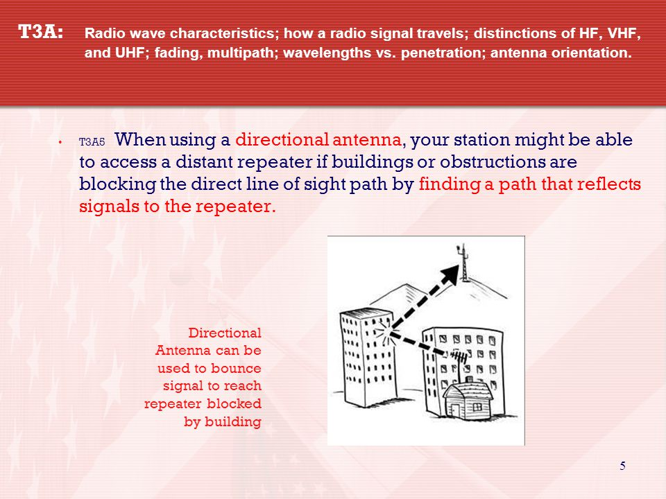 5 T3A: Radio wave characteristics; how a radio signal travels; distinctions of HF, VHF, and UHF; fading, multipath; wavelengths vs.