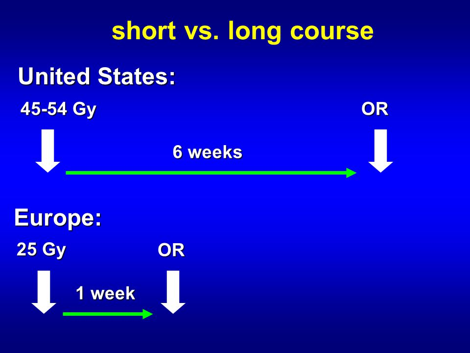 short vs. long course United States: Europe: Gy 6 weeks OR OR 1 week 25 Gy