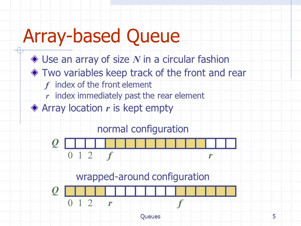Queues5 Array-based Queue Use an array of size N in a circular fashion Two variables keep track of the front and rear f index of the front element r index immediately past the rear element Array location r is kept empty Q 012rf normal configuration Q 012fr wrapped-around configuration