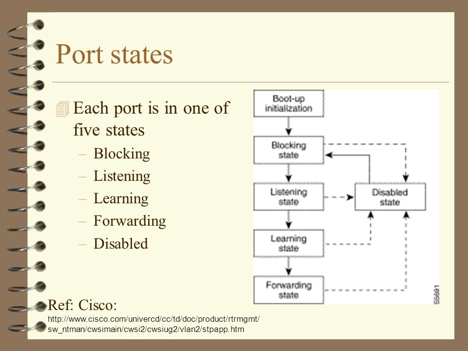 Port states 4 Each port is in one of five states –Blocking –Listening –Learning –Forwarding –Disabled Ref: Cisco:   sw_ntman/cwsimain/cwsi2/cwsiug2/vlan2/stpapp.htm