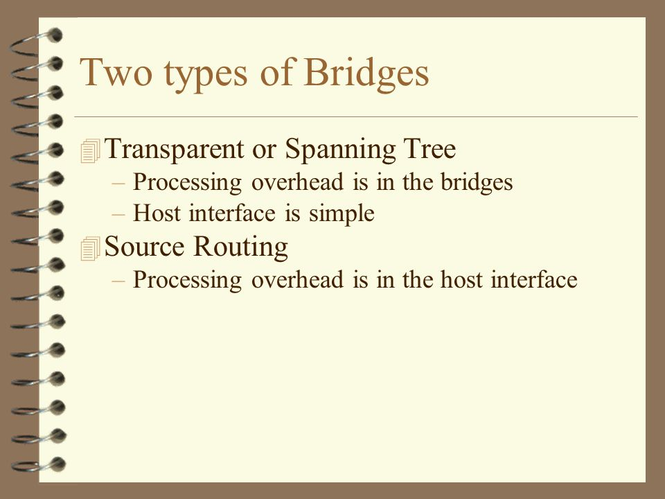 Two types of Bridges 4 Transparent or Spanning Tree –Processing overhead is in the bridges –Host interface is simple 4 Source Routing –Processing overhead is in the host interface