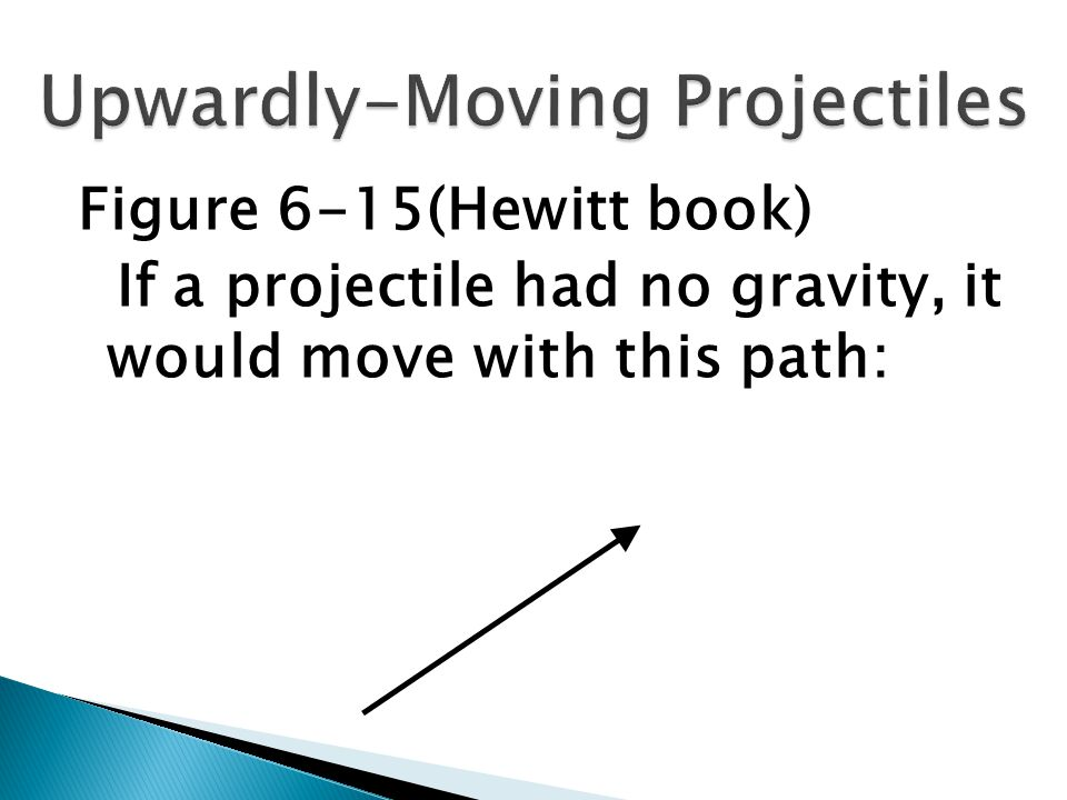 Figure 6-15(Hewitt book) If a projectile had no gravity, it would move with this path: