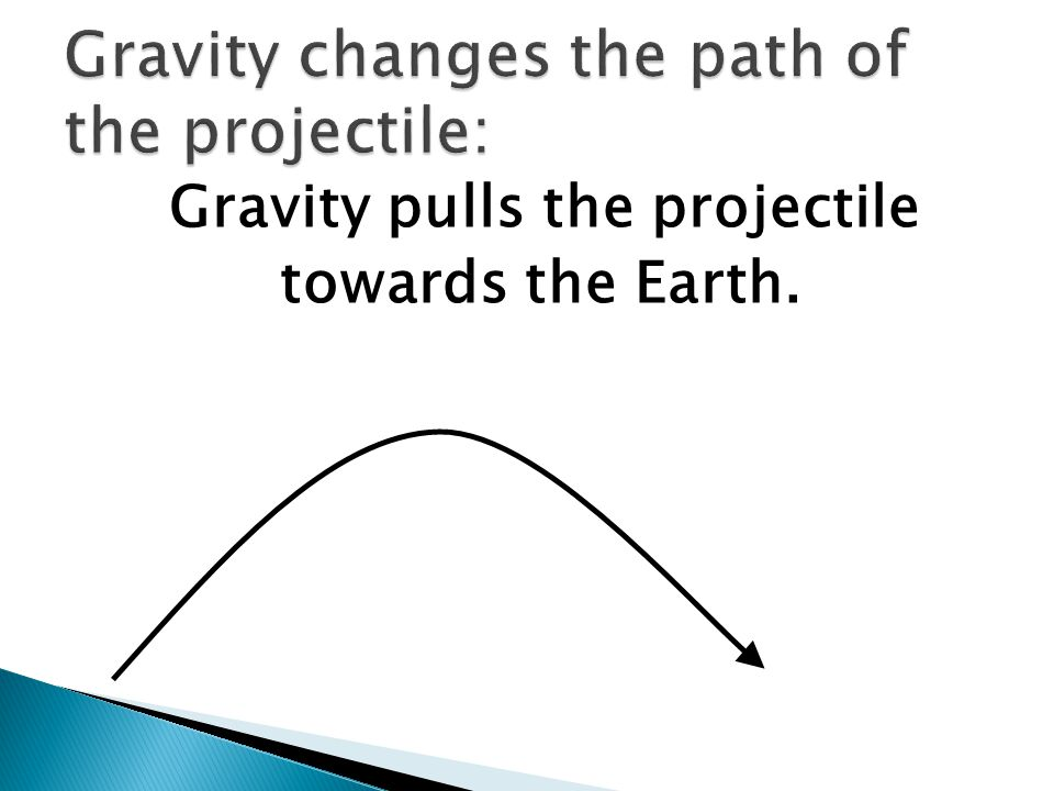 Gravity pulls the projectile towards the Earth.