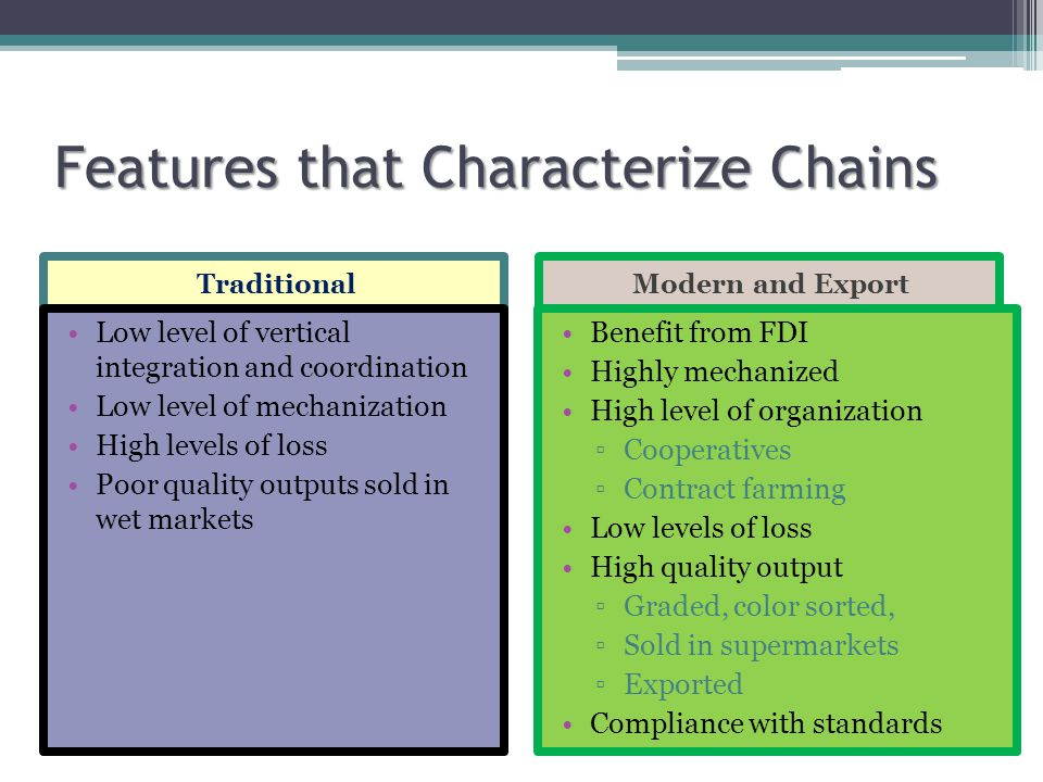 Features that Characterize Chains TraditionalModern and Export Low level of vertical integration and coordination Low level of mechanization High levels of loss Poor quality outputs sold in wet markets Benefit from FDI Highly mechanized High level of organization ▫Cooperatives ▫Contract farming Low levels of loss High quality output ▫Graded, color sorted, ▫Sold in supermarkets ▫Exported Compliance with standards