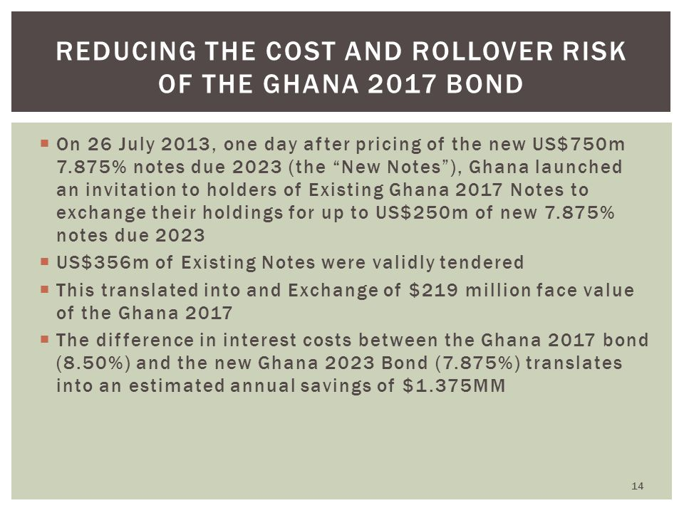  On 26 July 2013, one day after pricing of the new US$750m 7.875% notes due 2023 (the New Notes ), Ghana launched an invitation to holders of Existing Ghana 2017 Notes to exchange their holdings for up to US$250m of new 7.875% notes due 2023  US$356m of Existing Notes were validly tendered  This translated into and Exchange of $219 million face value of the Ghana 2017  The difference in interest costs between the Ghana 2017 bond (8.50%) and the new Ghana 2023 Bond (7.875%) translates into an estimated annual savings of $1.375MM 14 REDUCING THE COST AND ROLLOVER RISK OF THE GHANA 2017 BOND