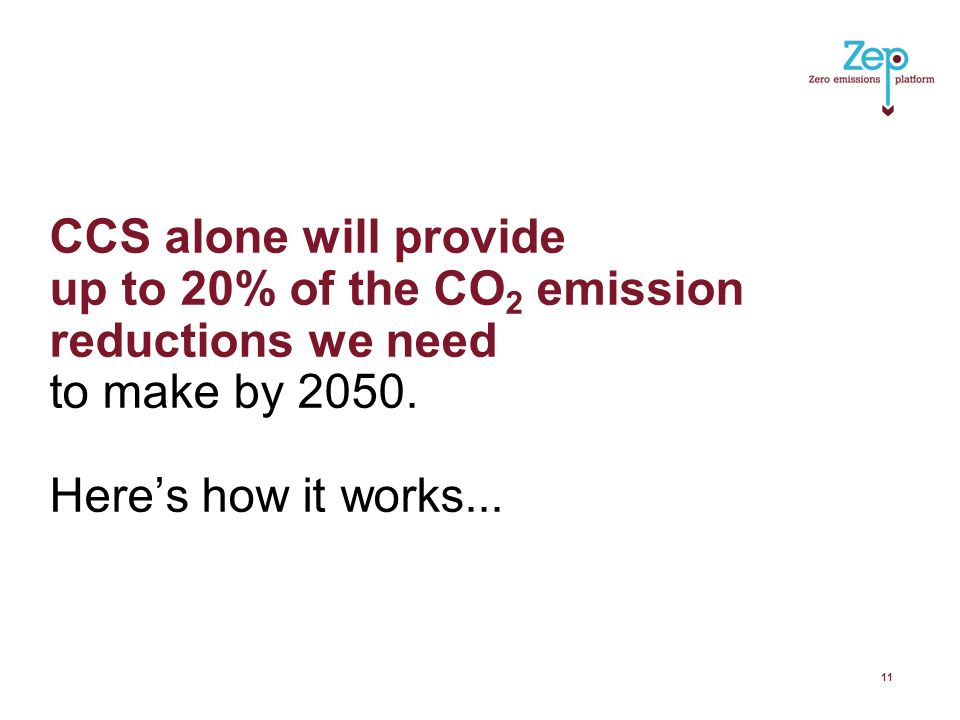 CCS alone will provide up to 20% of the CO 2 emission reductions we need to make by 2050.