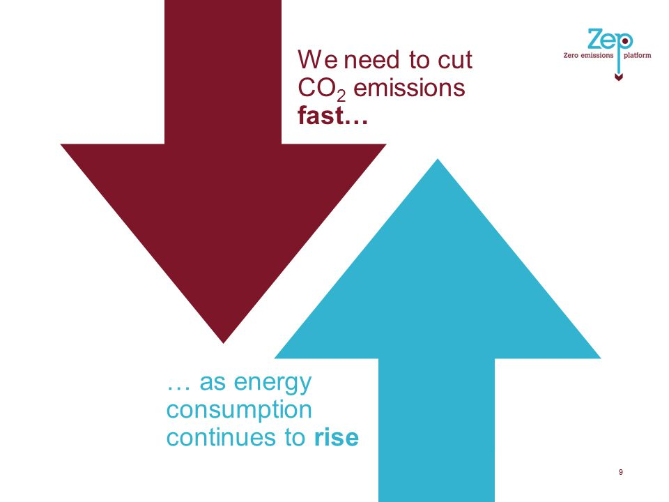 We need to cut CO 2 emissions fast… 9 … as energy consumption continues to rise