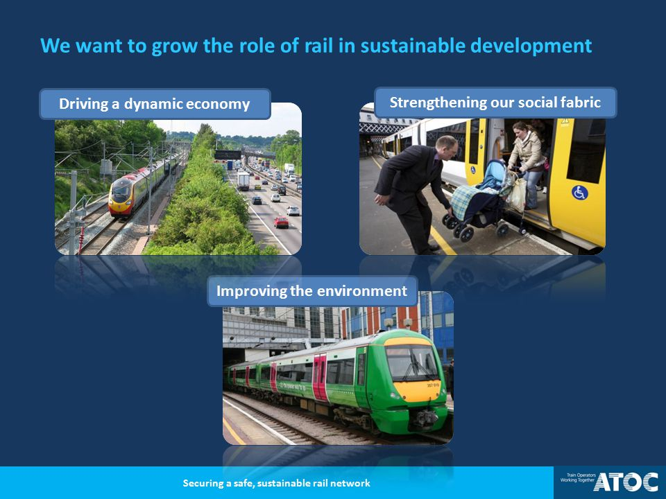We want to grow the role of rail in sustainable development Securing a safe, sustainable rail network Improving the environmentStrengthening our social fabricDriving a dynamic economy