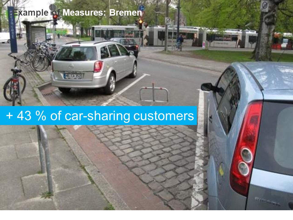 + 43 % of car-sharing customers Example of Measures: Bremen