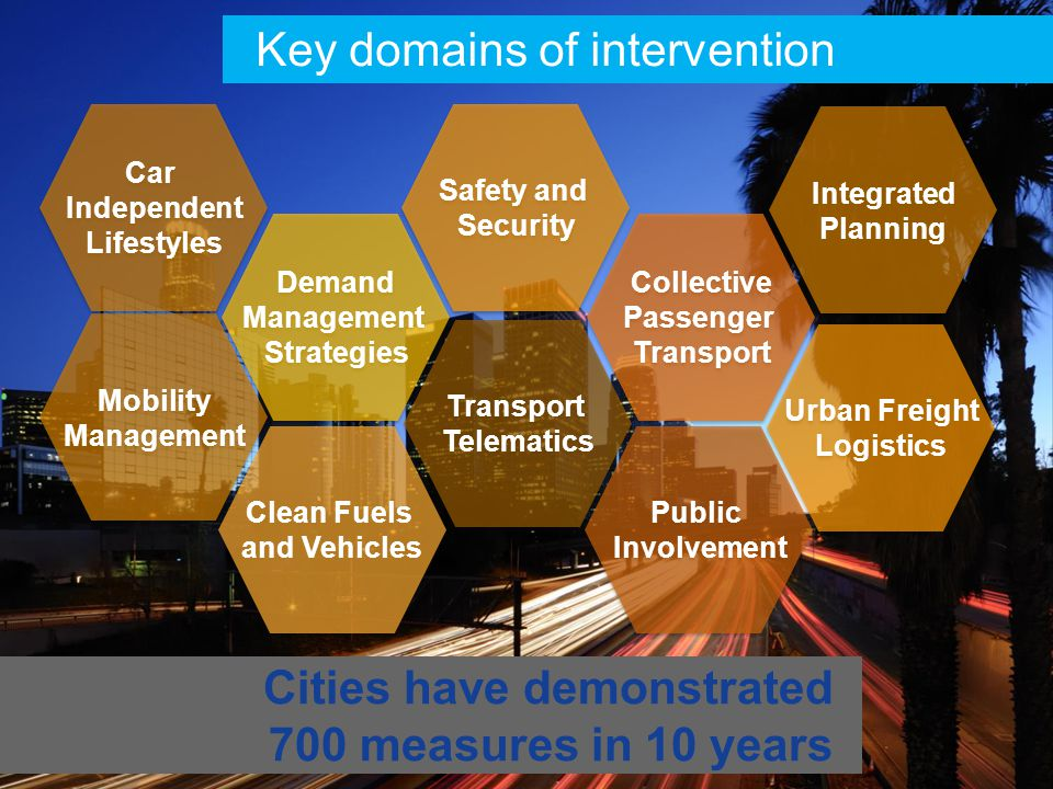 7 Cities have demonstrated 700 measures in 10 years Mobility Management Mobility Management Demand Management Strategies Demand Management Strategies Collective Passenger Transport Collective Passenger Transport Clean Fuels and Vehicles Clean Fuels and Vehicles Transport Telematics Transport Telematics Public Involvement Public Involvement Urban Freight Logistics Urban Freight Logistics Safety and Security Safety and Security Key domains of intervention Car Independent Lifestyles Car Independent Lifestyles Integrated Planning Integrated Planning