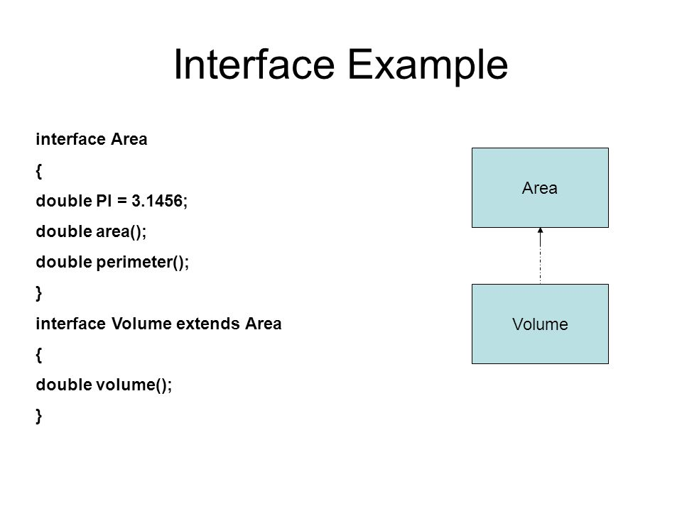 Interface Example interface Area { double PI = ; double area(); double perimeter(); } interface Volume extends Area { double volume(); } Area Volume