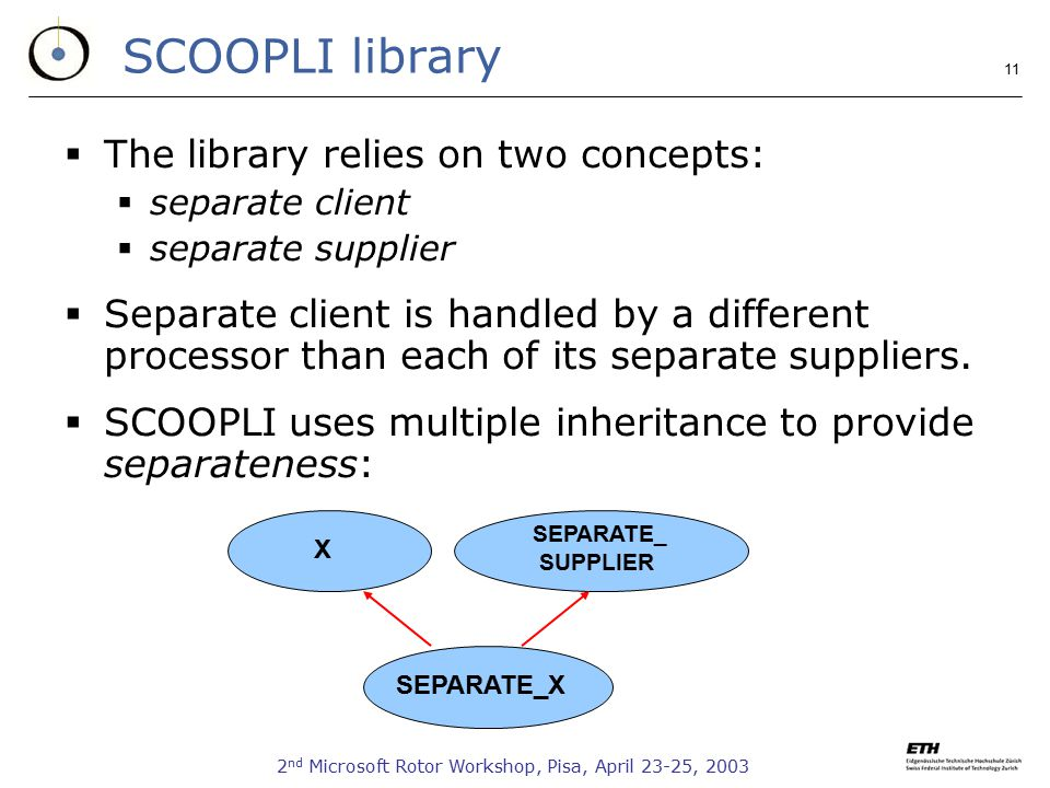2 nd Microsoft Rotor Workshop, Pisa, April 23-25, SCOOPLI library  The library relies on two concepts:  separate client  separate supplier  Separate client is handled by a different processor than each of its separate suppliers.
