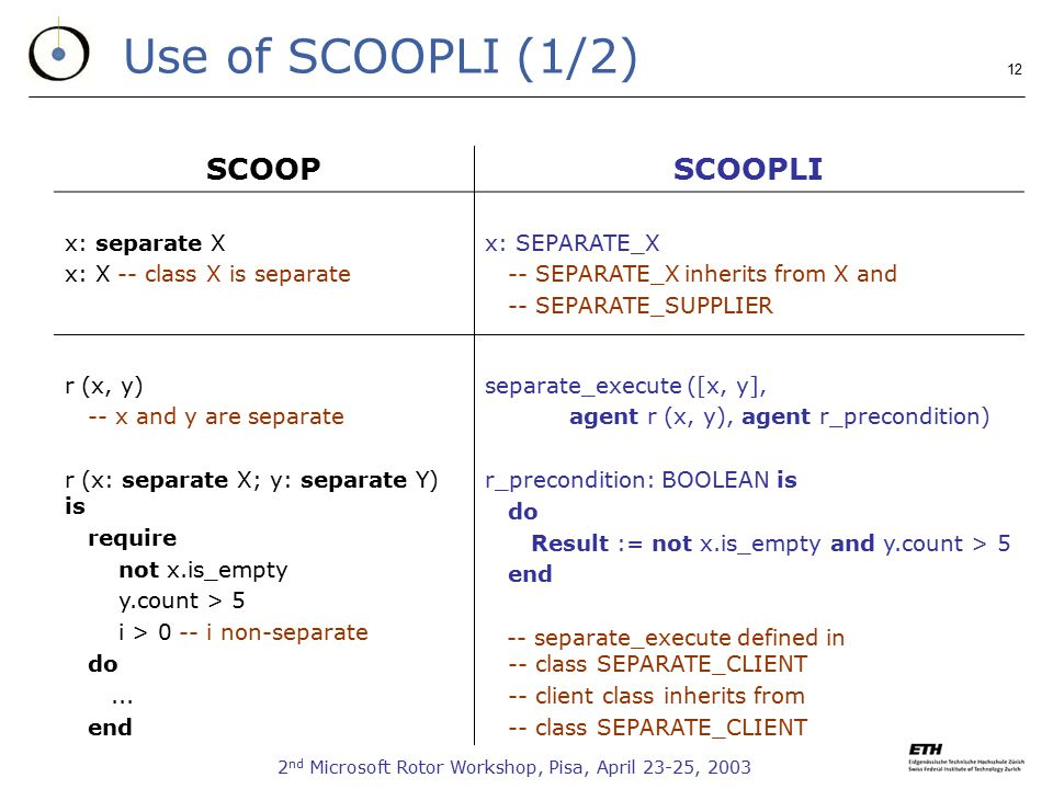 2 nd Microsoft Rotor Workshop, Pisa, April 23-25, Use of SCOOPLI (1/2) SCOOPSCOOPLI x: separate X x: X -- class X is separate x: SEPARATE_X -- SEPARATE_X inherits from X and -- SEPARATE_SUPPLIER r (x, y) -- x and y are separate r (x: separate X; y: separate Y) is require not x.is_empty y.count > 5 i > 0 -- i non-separate do...