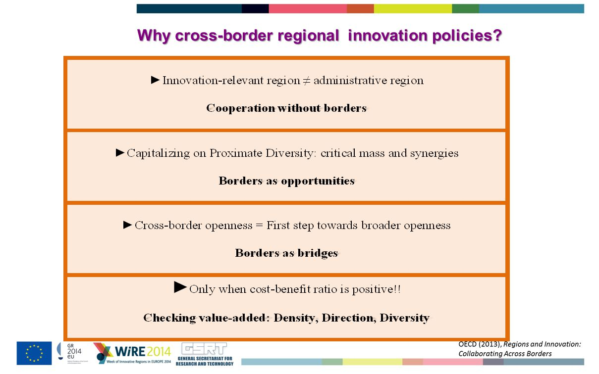Why cross-border regional innovation policies