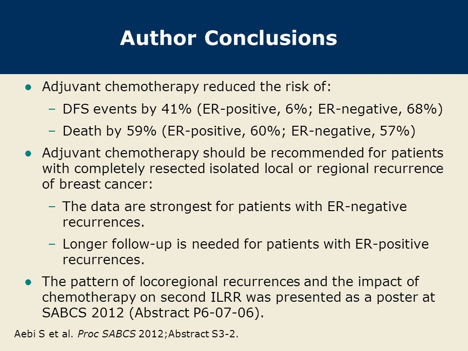 Author Conclusions Adjuvant chemotherapy reduced the risk of: –DFS events by 41% (ER-positive, 6%; ER-negative, 68%) –Death by 59% (ER-positive, 60%; ER-negative, 57%) Adjuvant chemotherapy should be recommended for patients with completely resected isolated local or regional recurrence of breast cancer: –The data are strongest for patients with ER-negative recurrences.