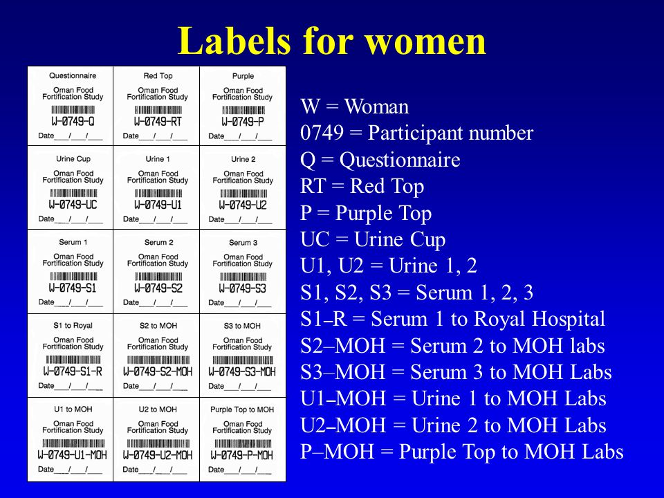 Overview of the Labeling Process  Labels Proper and accurate