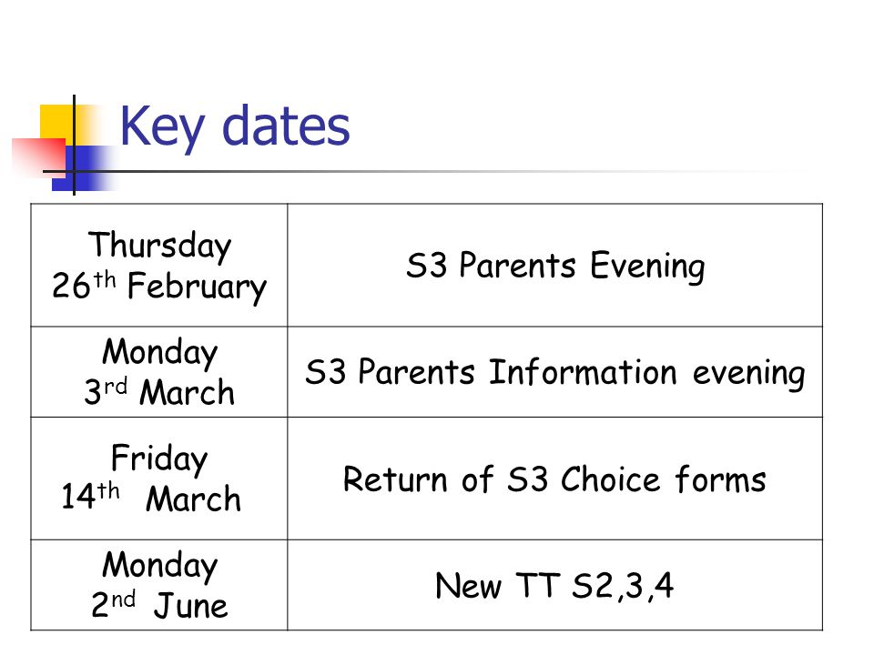 Key dates Thursday 26 th February S3 Parents Evening Monday 3 rd March S3 Parents Information evening Friday 21 st March Return of S3 Choice forms Monday 2 nd June New TT S2,3,4 14 th