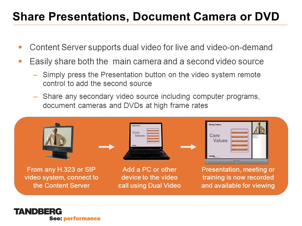 Share Presentations, Document Camera or DVD  Content Server supports dual video for live and video-on-demand  Easily share both the main camera and a second video source –Simply press the Presentation button on the video system remote control to add the second source –Share any secondary video source including computer programs, document cameras and DVDs at high frame rates From any H.323 or SIP video system, connect to the Content Server Add a PC or other device to the video call using Dual Video Presentation, meeting or training is now recorded and available for viewing