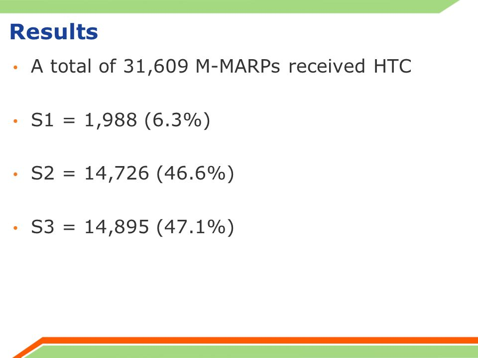 Results A total of 31,609 M-MARPs received HTC S1 = 1,988 (6.3%) S2 = 14,726 (46.6%) S3 = 14,895 (47.1%)