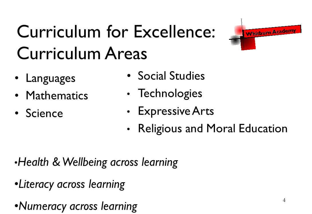4 Languages Mathematics Science Social Studies Technologies Expressive Arts Religious and Moral Education Curriculum for Excellence: Curriculum Areas Health & Wellbeing across learning Literacy across learning Numeracy across learning