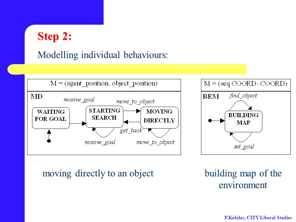 Step 2: Modelling individual behaviours: moving directly to an objectbuilding map of the environment P.Kefalas, CITY Liberal Studies