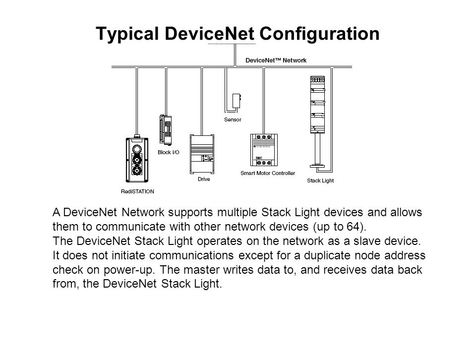 typical devicenet configuration a devicenet network supports multiple stack  light devices and allows them to communicate