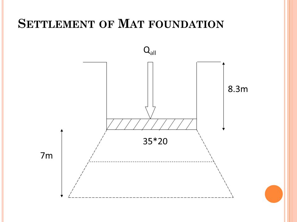 S ETTLEMENT OF M AT FOUNDATION 35*20 Q all 8.3m 7m