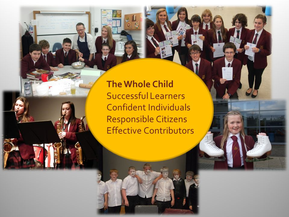 The Whole Child Successful Learners Confident Individuals Responsible Citizens Effective Contributors