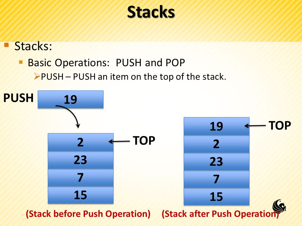 Stacks  Stacks:  Basic Operations: PUSH and POP  PUSH – PUSH an item on the top of the stack.